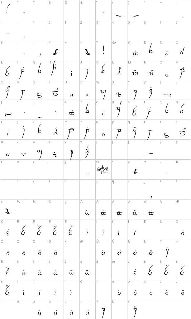 How Do You Write I Love You In Elvish Script