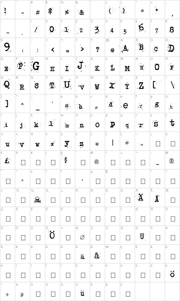 names of typewriter keys