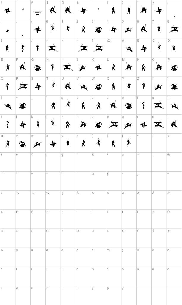 Ninjas Character Map