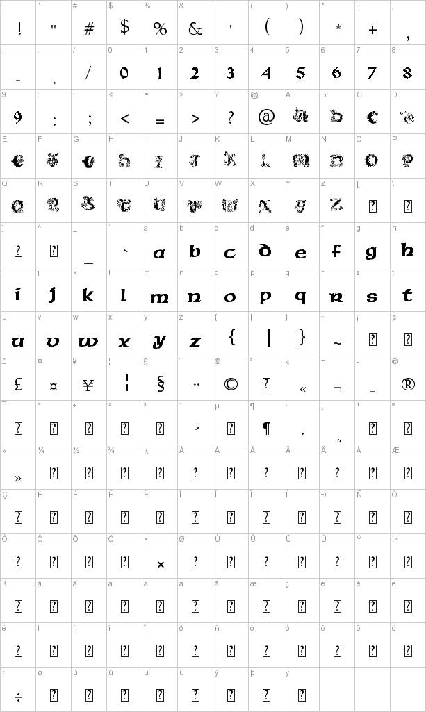 Here's a partial character map for Pauls Celtic Font 2 font