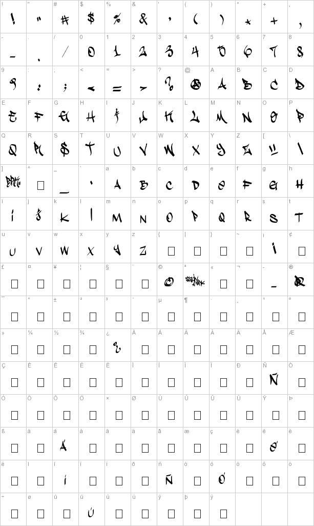 abecedario de grafitis